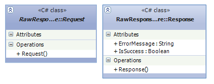 New version of the base Request and Response classes