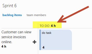 Using a different unit of measure in task planning in TFS