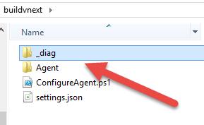 Tfs2015 Build agent error: Access denied: xxxxx\yyyyy needs Listen